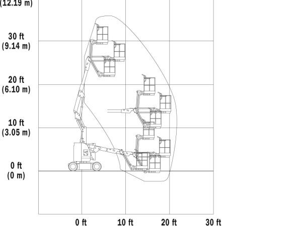 e300ajp-Reach-Diagram